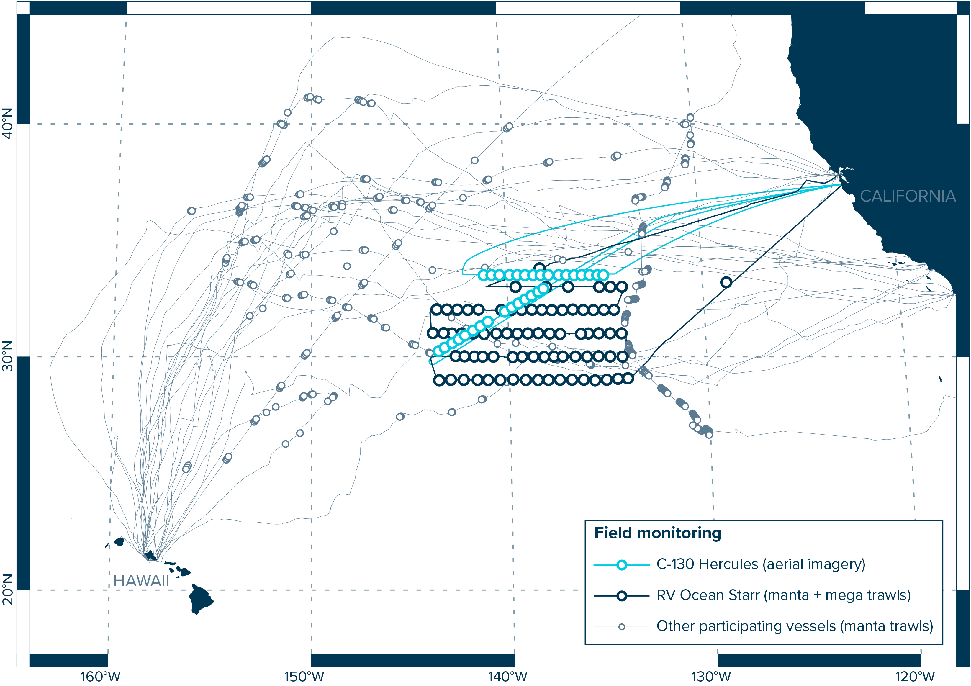 Field monitoring effort. Vessel (grey and dark blue lines) and aircraft tracks (light blue lines) and locations where data on buoyant ocean plastic concentrations were collected (circles)