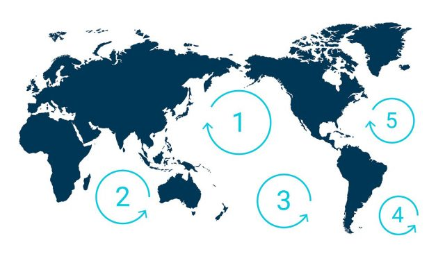 The five gyres, in order of amount of plastic