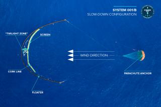 System 001/B Parachute Configuration explained